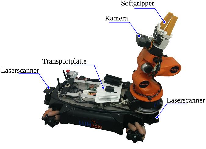 Abbildung 2 - YouBot der LUHbots in Wettkampfkonfiguration